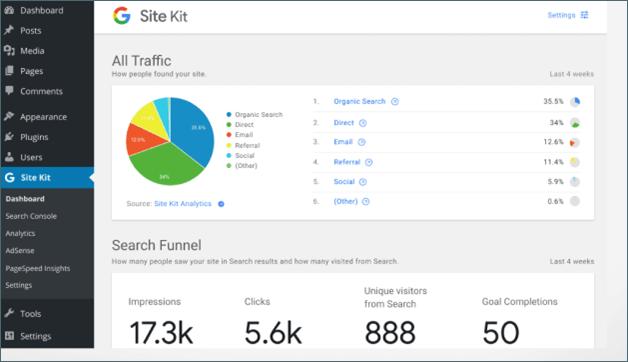 Google Introduces site kit WordPress plugin for the website